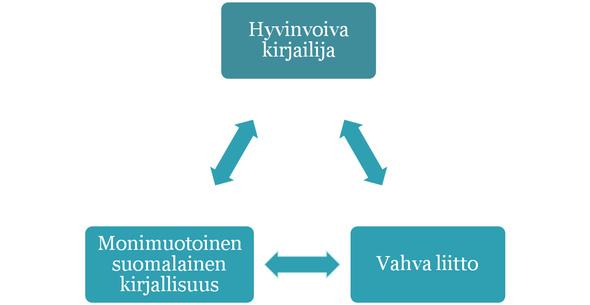 visiokuva2